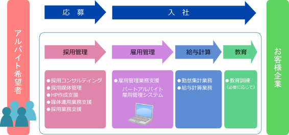 introduce_img7